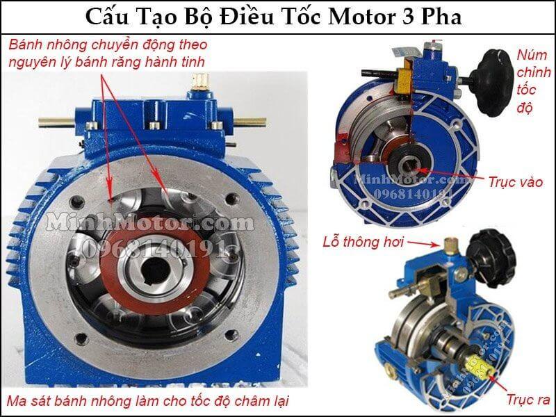 Motor bánh răng thay đổi tốc độ