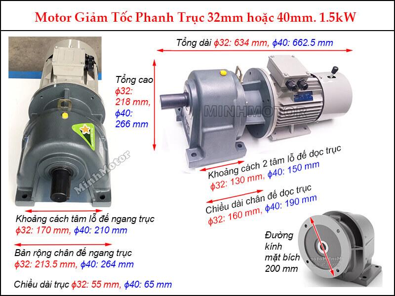 Motor phanh 1.5Kw 2HP liền hộp giảm tốc GHM