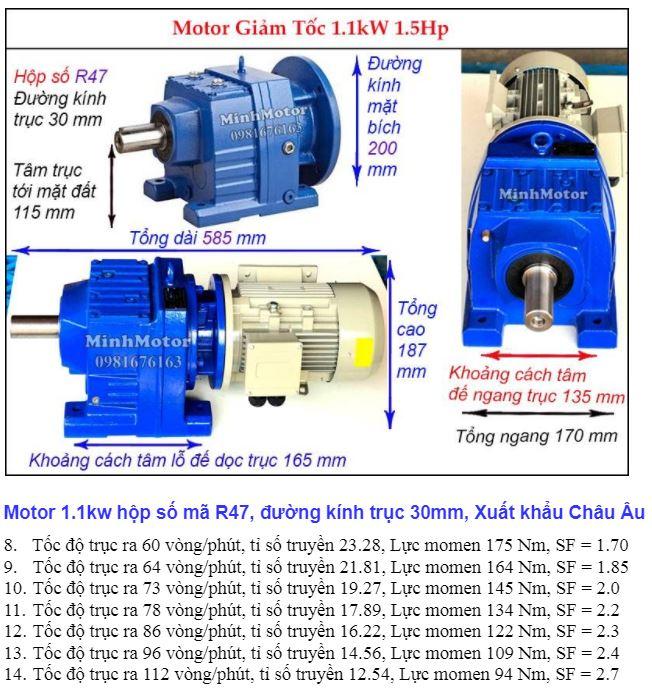 Motor giảm tốc 1.5Hp trục ra thẳng R47