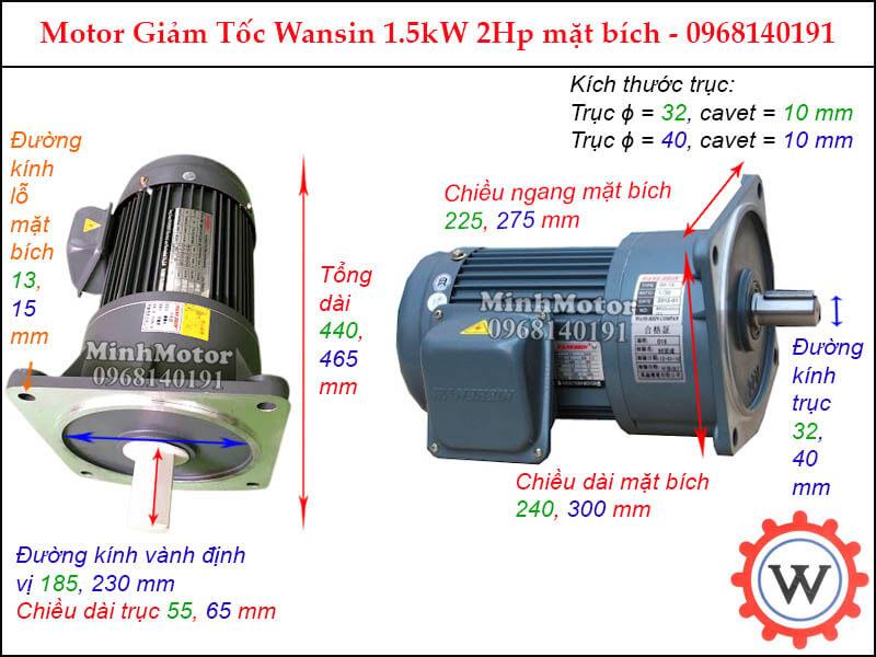 Kích thước motor giảm tốc wansin mặt bích 1.5Kw 2hp