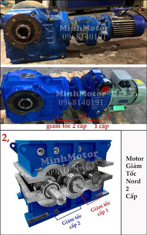 Motor Nord giảm tốc 2 cấp