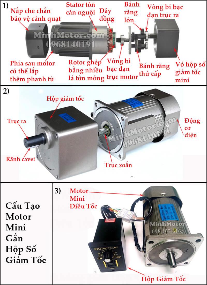 Cấu tạo motor Transmax mini giảm tốc