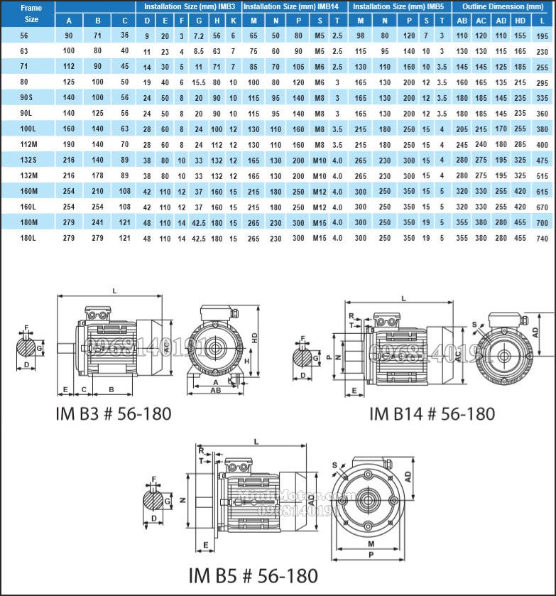 Bản vẽ Motor 3 pha Transmax chân đế
