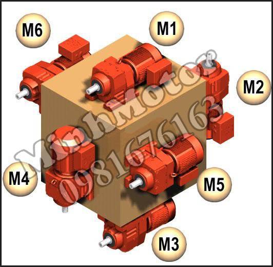 Lựa chọn Motor Sew bằng thông số kỹ thuật