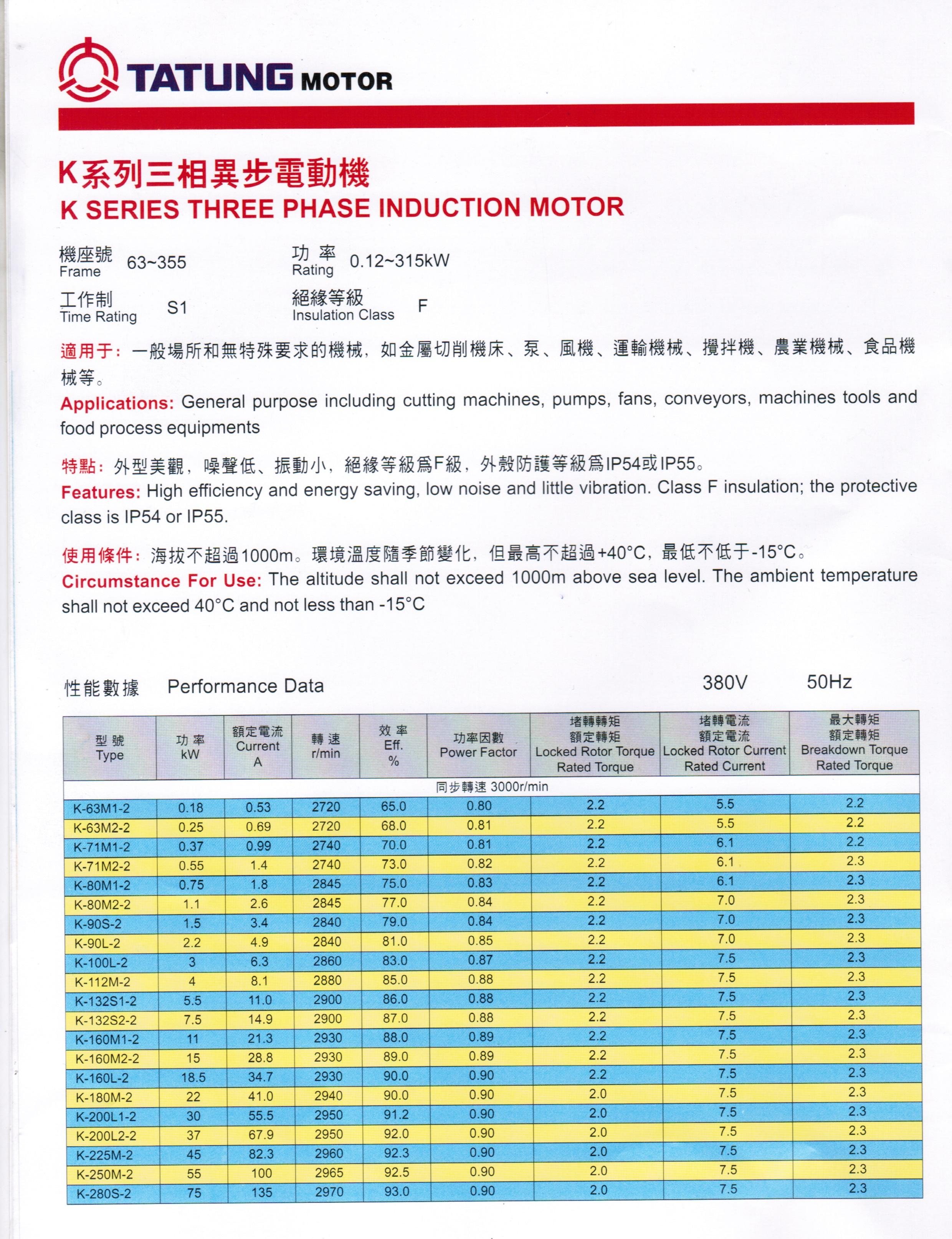 cataloge-motor-3-pha-tatung