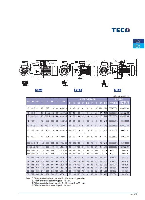 catalogue mo to teco aeev