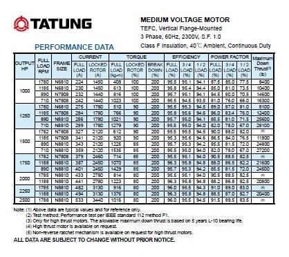 catalogue-motor-tatung-3-pha-trung-the