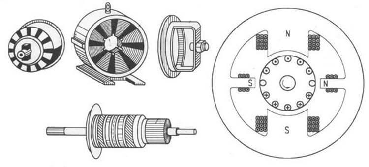 Điều khiển tốc độ của động cơ điện 1 pha bằng cách điểu khiển từ thông