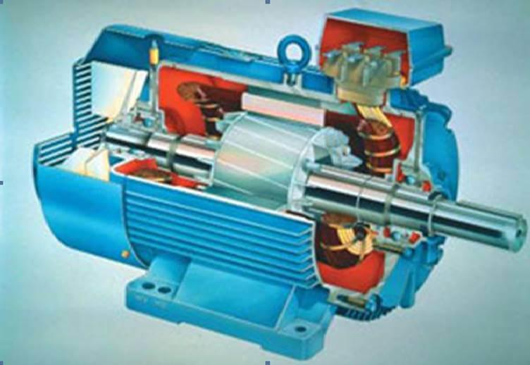 Động cơ điện không đồng bộ 3 pha bao gồm có 2 bộ phận chính