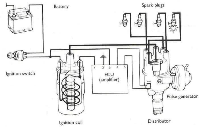 Nguyên lý hoạt động của motor điện 1 pha trên ô tô