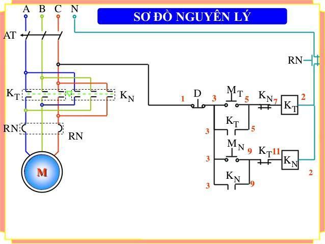 Sơ đồ nguyên lý của quá trình đảo chiều động cơ 3 pha