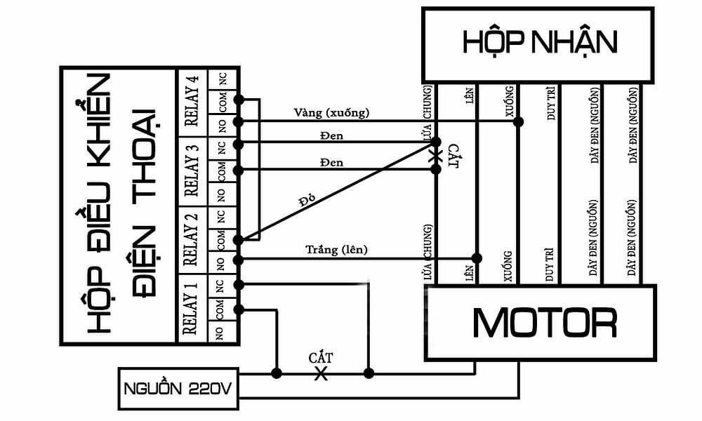Sơ đồ mạch điện motor cửa cuốn phổ biến nhất trong các loại motor AC