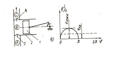Sơ đồ nguyên lý hoạt động của motor bình phun