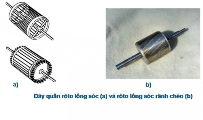 Rãnh của roto thường làm là rãnh sâu hoặc là lồng sóc kép