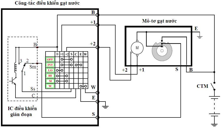 Sơ đồ mạch điện của động cơ gạt nước ô tô