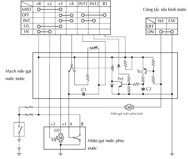 Sơ đồ nguyên lý hoạt động của motor gạt nước ô tô