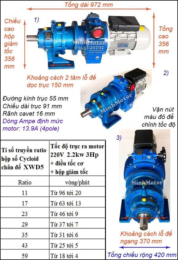 Bộ điều chỉnh tốc độ motor 220v Cyclo