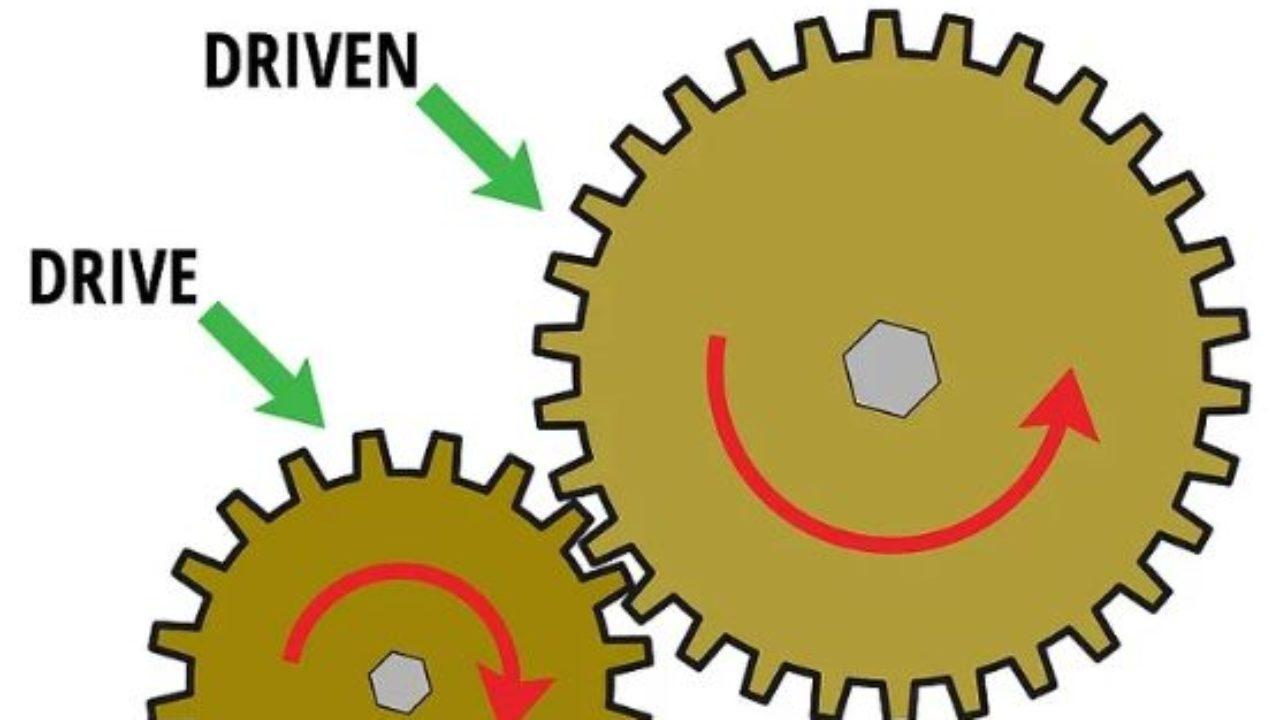 hộp giảm tốc 1 cấp bánh răng trụ răng thẳng