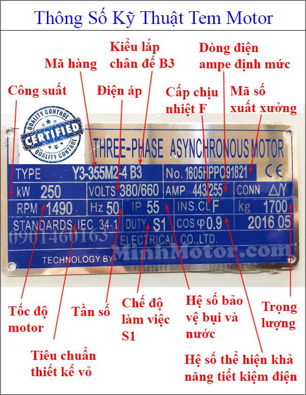 Thông số kỹ thuật motor ABM