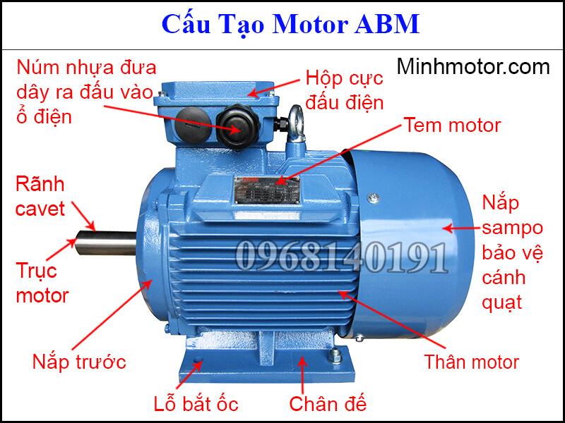 Review top 5 loại động cơ ABM nhiều người quan tâm nhất