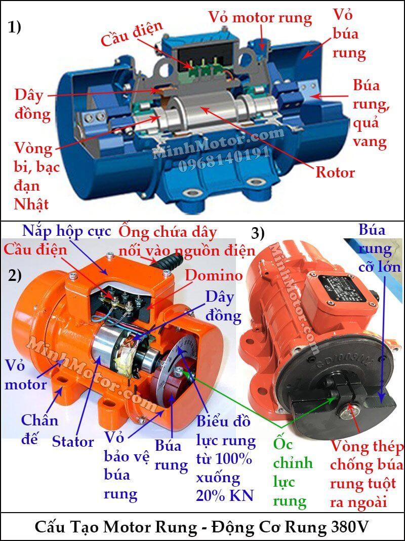Động cơ sàng rung 380v