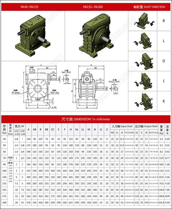 Motor giảm tốc Peigong trục vít