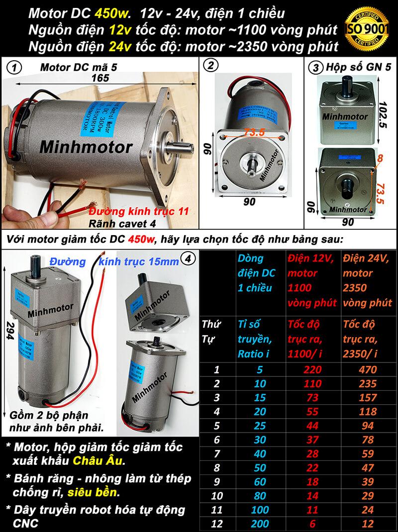 Motor 12v 450w 24v DC trục thẳng