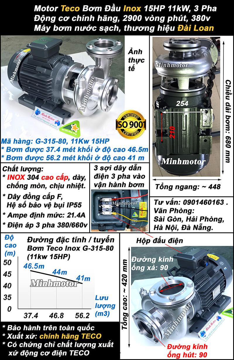 Bơm teco 15HP inox mã hàng G-315-80