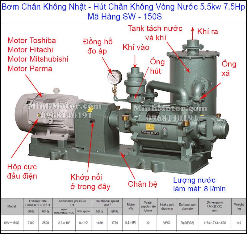 Bơm Hút Chân Không Vòng Nước SW-150S Shinko Seiki Nhật 5.5kw 7.5Hp
