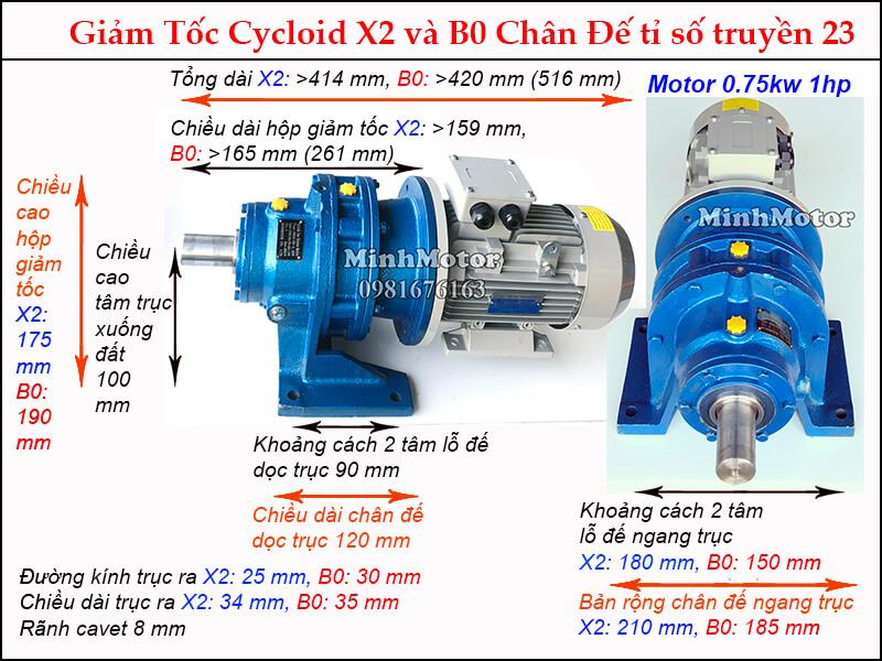 Kích thước motor hộp số cyclo 1HP 0.75kw tỉ số truyền 23