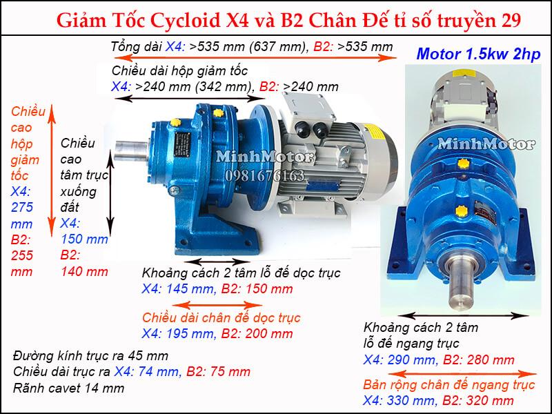 Kích thước motor hộp số cyclo 2HP 1.5kw tỉ số truyền 29