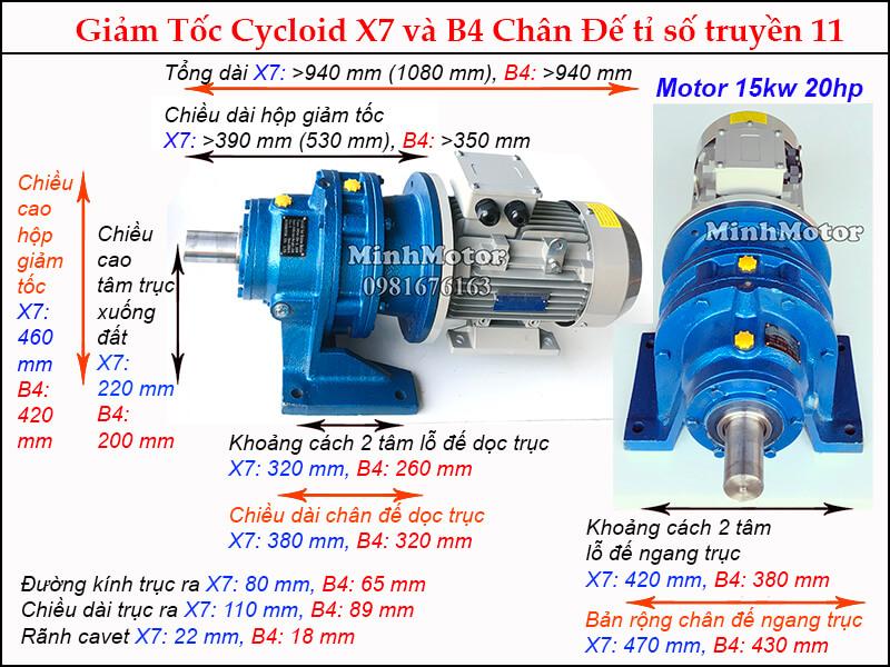Bản vẽ động cơ giảm tốc cycloid 20HP 15kw ratio 11