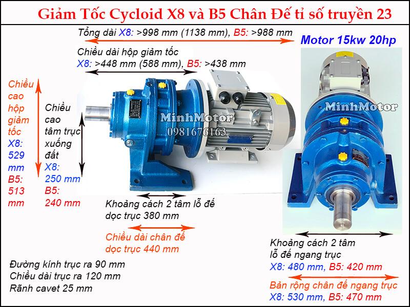 Kích thước motor hộp số cyclo 20HP 15kw tỉ số truyền 23