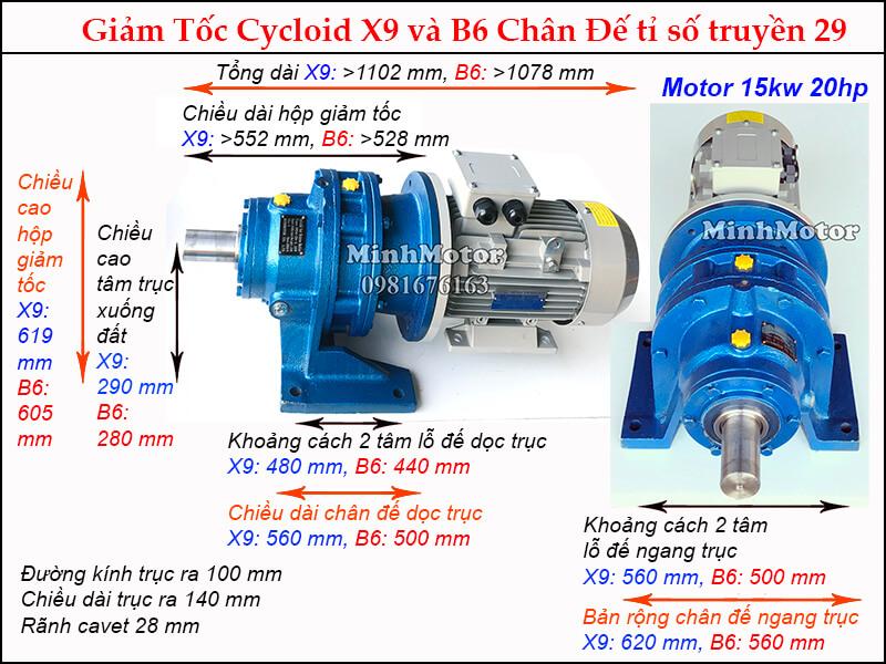Kích thước motor hộp số cyclo 20HP 15kw tỉ số truyền 29