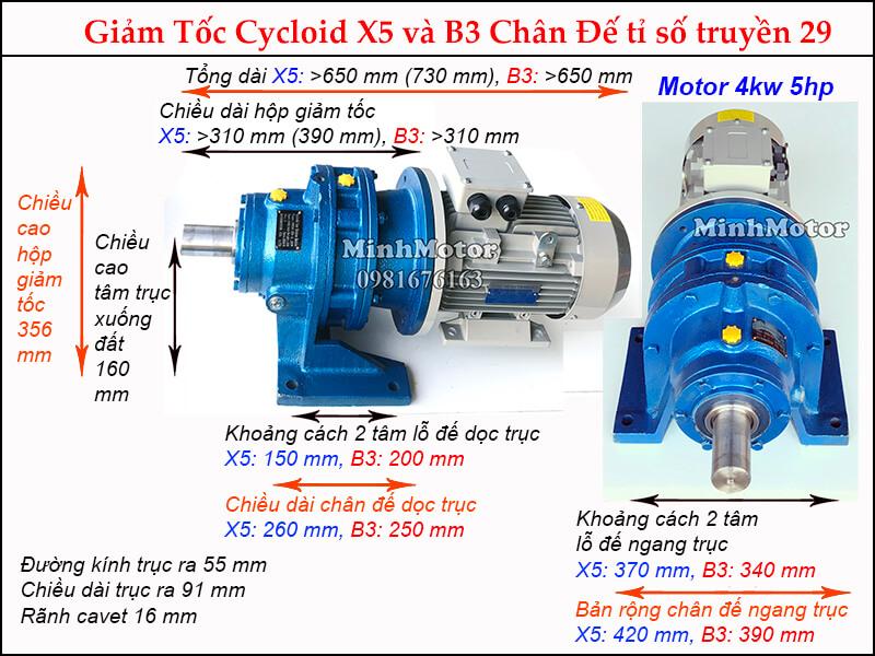 Kích thước motor hộp số cyclo 5HP 4kw tỉ số truyền 29