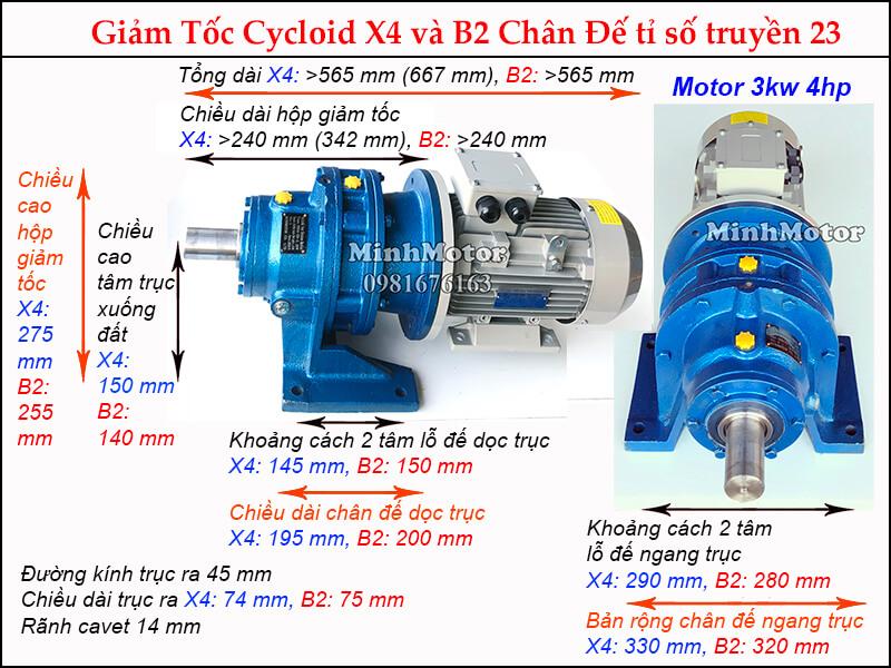 Kích thước motor hộp số cyclo 4HP 3kw tỉ số truyền 23
