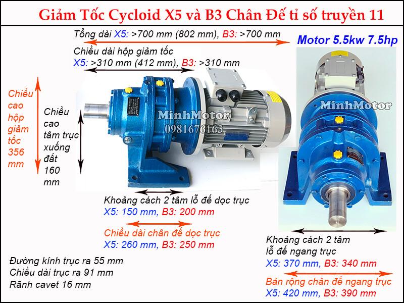Bản vẽ động cơ giảm tốc cycloid 7.5HP 5.5kw ratio 11