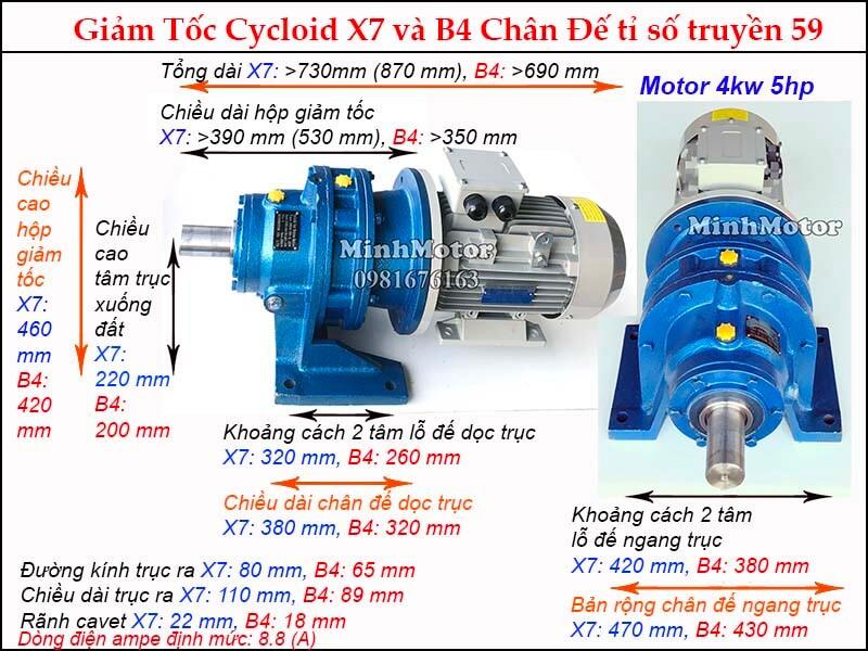 Bản vẽ động cơ giảm tốc 5.5HP 4kW tỉ số truyền 59, chân đế, đường kính cốt 80 mm