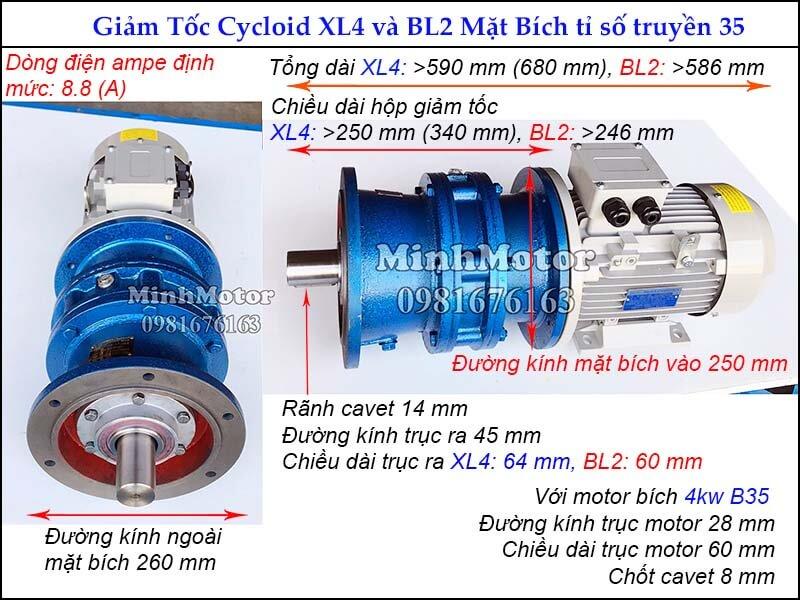 Thông số kỹ thuật động cơ giảm tốc 5HP 4kW ratio 35 mặt bích