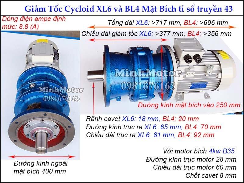 Thông số kỹ thuật động cơ giảm tốc 5HP 4kW ratio 43 mặt bích, đường kính ngoài mặt bích 400 mm