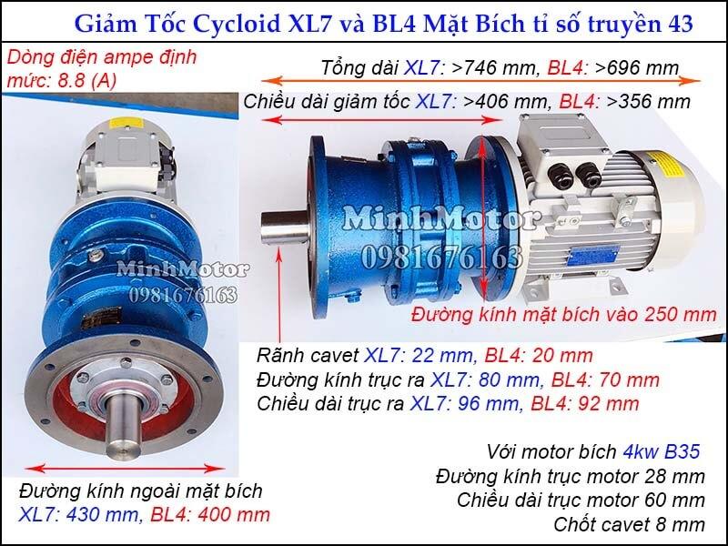 Thông số kỹ thuật động cơ giảm tốc 5HP 4kW ratio 43 mặt bích, đường kính ngoài mặt bích 430 mm