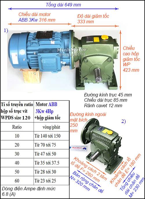 Hộp giảm tốc động cơ ABB 4Hp 3Kw WPDS, cốt dương