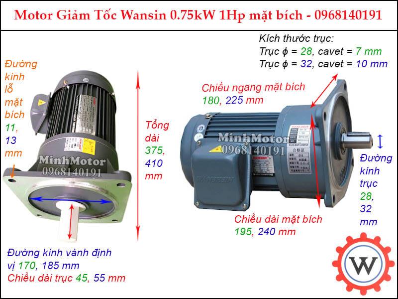 động cơ giảm tốc wansin 1Hp 0.75Kw mặt bích