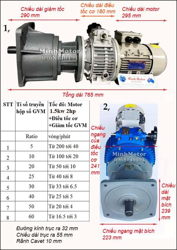 Động cơ hộp số wansin 2hp 1.5kw mặt bích, thay đổi tốc độ