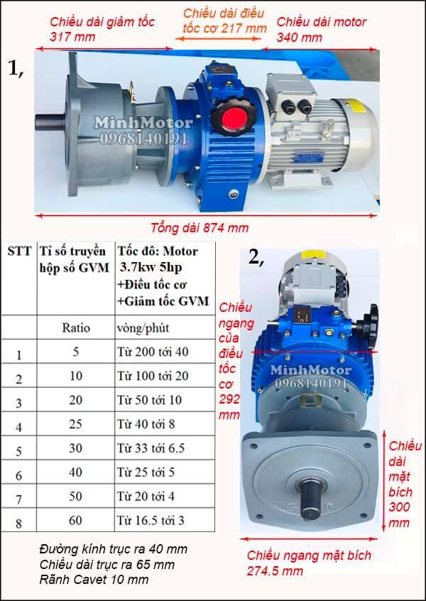 Động cơ hộp số wansin 5Hp 3.7Kw thay đổi tốc độ GVM