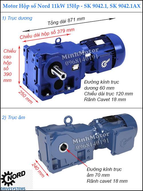 Cách chọn động cơ giảm tốc Nord 11Kw 15Hp SK9042.1 SK9042.1AX