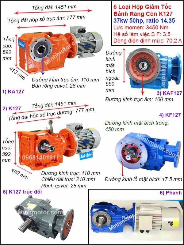 Motor giảm tốc tải nặng 37kw 50hp, ratio 15, 16, 14