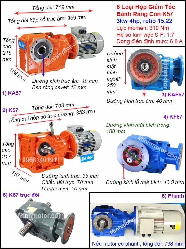 Motor giảm tốc tải nặng 3kw 4hp, ratio 15, 16, 14