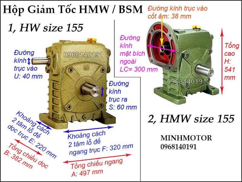 Hộp giảm tốc HMW BSM size 155