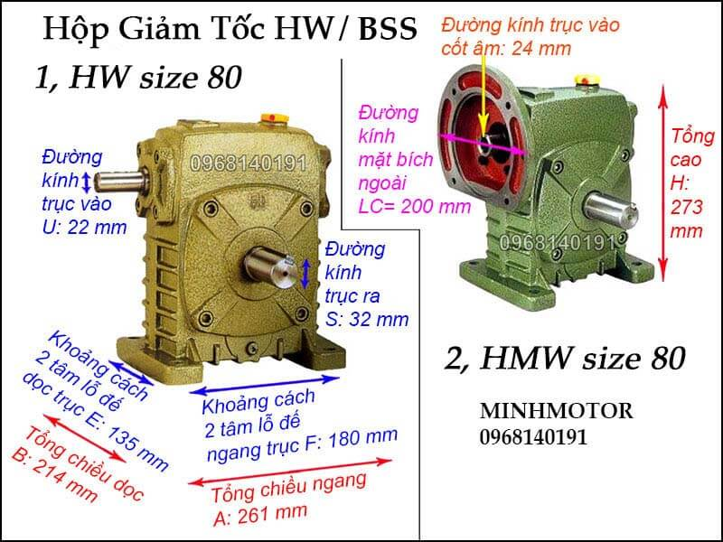 Hộp giảm tốc HW BSS size 80